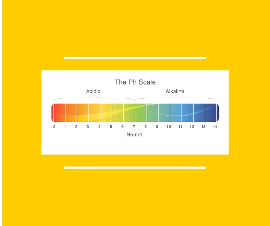 Balancing Your Body's pH Levels for Optimal Health